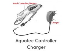 Replacement charger: diagram may be different from actual